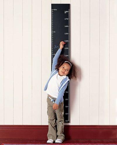 Теги: рост и вес ребёнка в 2 года , рост и