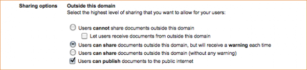 Google Docs Sharing for Pay Account