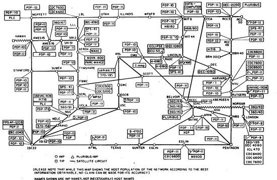 09 02 arpanetmap1977 The History of the Internet in a Nutshell