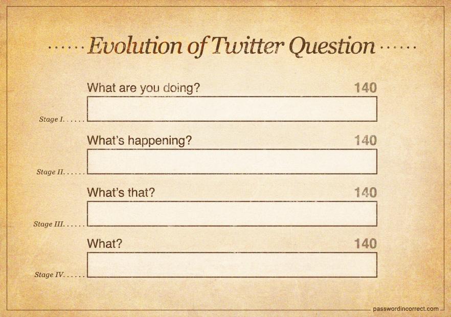 twitter_evolution