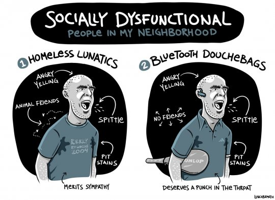 Socially Dysfunctional?