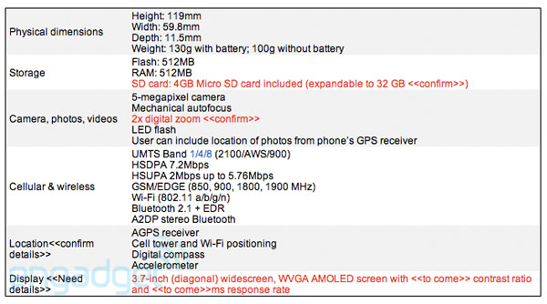 nexus one specs 1 2 Theyre here. Nexus Ones Full Specifications.