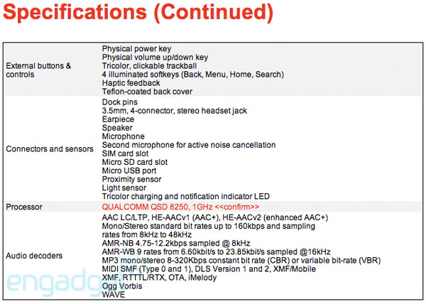 nexus one specs 2 Theyre here. Nexus Ones Full Specifications.