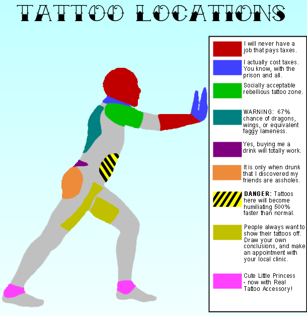 tattoo Tattoo Locations, and what they mean