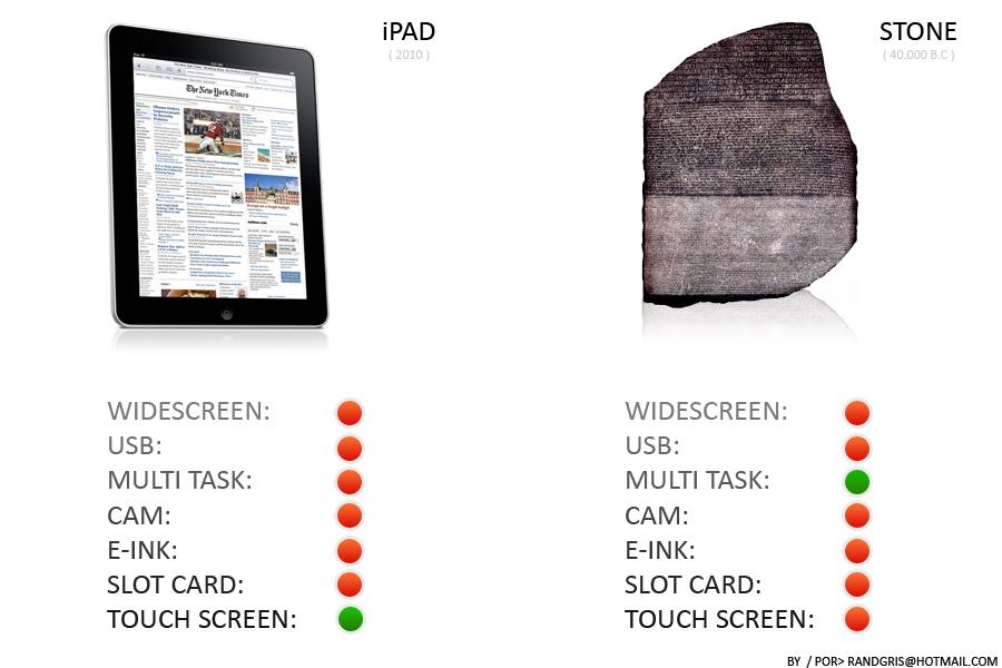 ipad-vs-stone