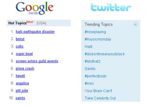 trends comparison1 300x216 Twitters Trends Sexier, Less Relevant than Google's