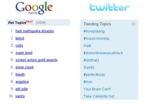 Snapshot Google vs. Twitter trends