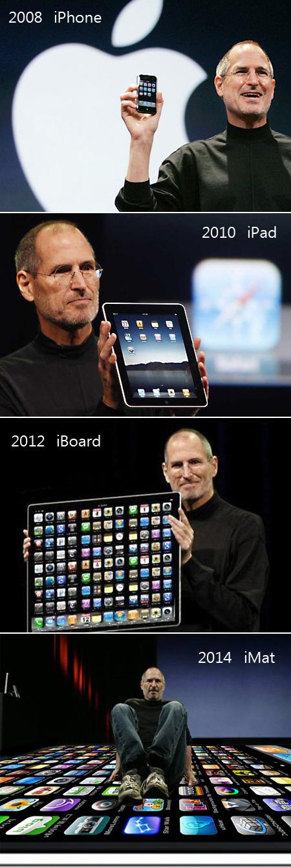 The Future of Apple