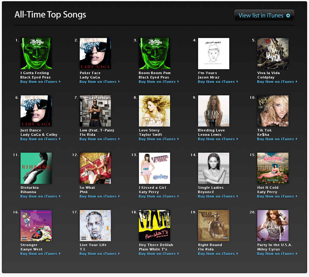 top itunes songs