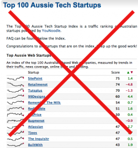 100 280x300 YouNoodle and Why Were Cancelling The Top 100 Australian Web Startups Index