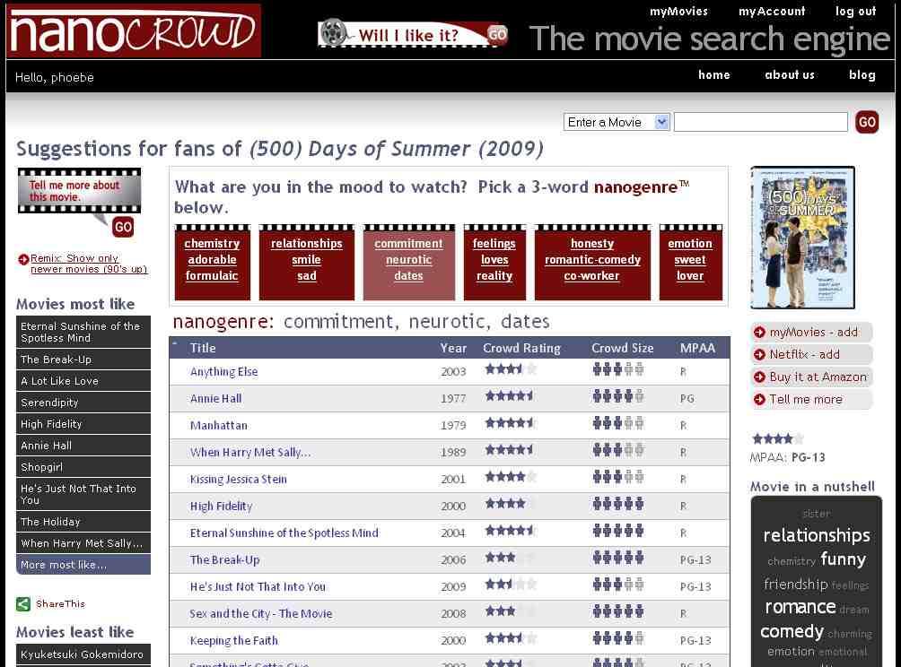 Jinni on nanocrowd Movie search engine Jinni on Nanocrowd