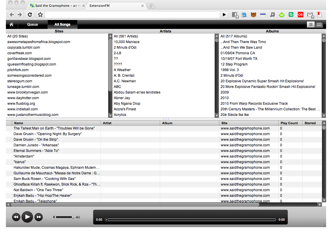 extensionfm full Extension.fm, the must have music add on for Chrome
