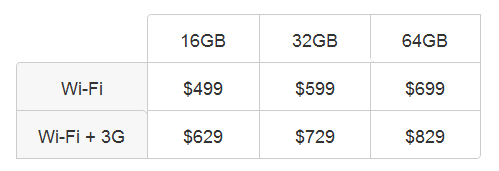 ipad pricing Which iPad Is Right For You?