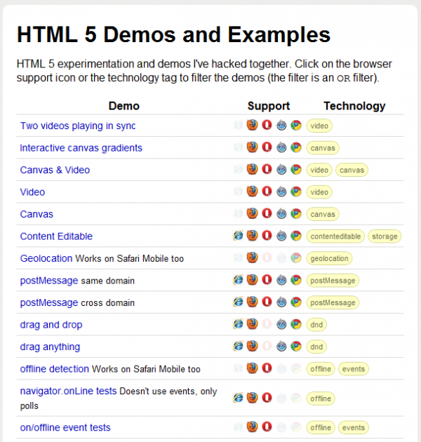 HTML5 Demos 600x630 5 Must See HTML5 Sites