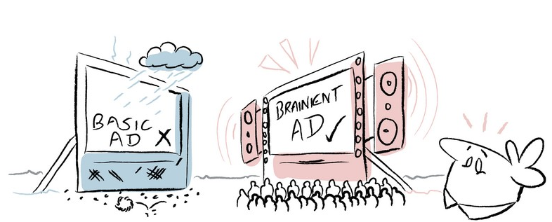 "Brainient enhances web video with SDK and a little ""Magic"""