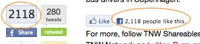 Picture 608 Confirmed: Facebook has merged its Like and Share buttons. Slight catch though.