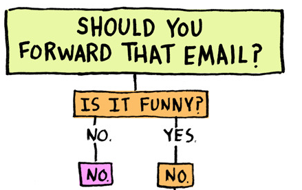 Should you forward that email?
