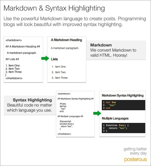 Posterous brings markdown and syntax highlighting support to Posterous blogs