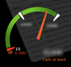 money speedo Can Money Dashboard become the UKs Mint.com?