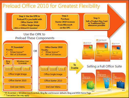 oem-office-2010