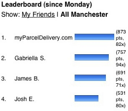 4s manchester leaderboard1 Why Foursquare Is At Risk Of A Spam Epidemic