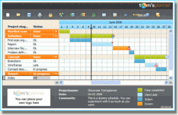 gantt chart 260x168 Toms Planner: real time collaboration in a web based project manager.