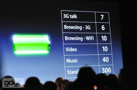 iPhone 4 battery chart e1275938635711 Everything announced at WWDC in one handy list