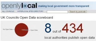 open-data-leaderboard