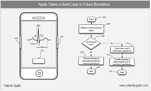 6a0120a5580826970c0133ed51afba970b How Apple envisions a check in iPhone and OS