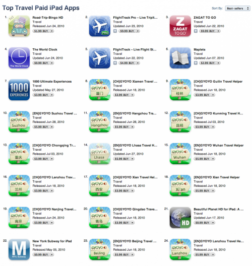 Picture 1069 500x528 Apples app store, filled with App farms being used to steal. [Examples]