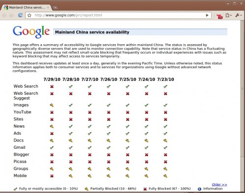 googlechina 499x393 Googles Mainland China service availability chart says Google is blocked   but apparently its not [UPDATED]