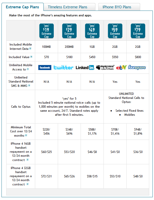 optus Complete Australian iPhone 4 pricing and availability   UPDATED