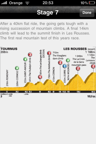 Tour de France profile