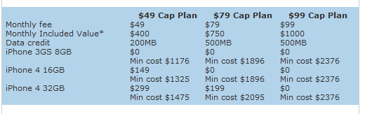 telstra Complete Australian iPhone 4 pricing and availability   UPDATED