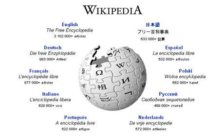 Wikipedia was down, and now we know why [Updated]