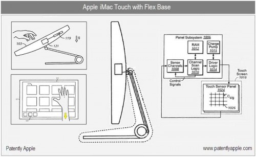 1 Final Cover Apple iMac Touch with Flex Base Collage 500x307 Apple looks to patent iMac Touch, features both OS X and iOS?