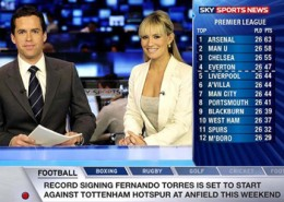 TNW Thumb ssn 260x185 Sky Sports News scores BSkyB its 9th iPhone App