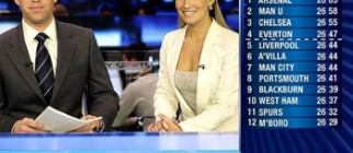 SkySports News iPhone App