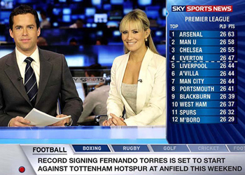 Sky Sports News scores BSkyB its 9th iPhone App