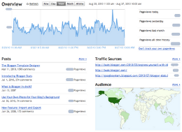 blogger stats Google rolls out real time Blogger stats for all