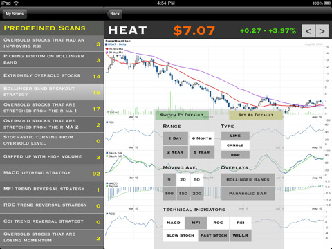 mzl.fqnnymqf.480x480 75 Market Scan for iPad is a slick, fast, stock market tracking app for serious investors