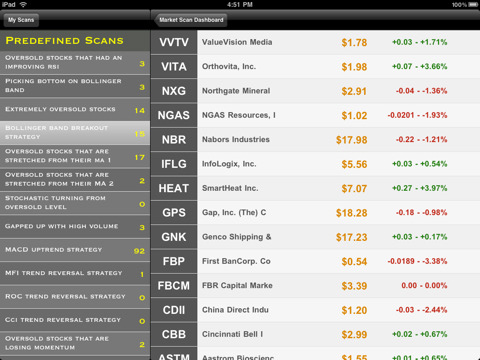 mzl.mbxweocp.480x480 75 Market Scan for iPad is a slick, fast, stock market tracking app for serious investors