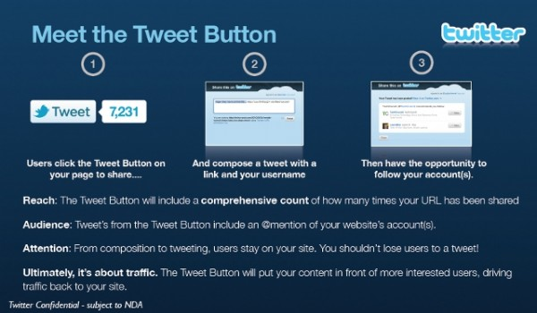 tweet button 2 600x350 Twitter introduces the Tweet Button. Is TweetMeme being left in the cold?