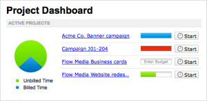 dashboard 300x147 Freshbooks Adds New Project Tracking on the Dashboard