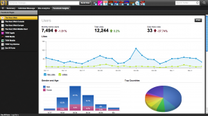 Picture 27 300x168 HootSuite Adds Facebook Analytics to Its Social Media Dashboard