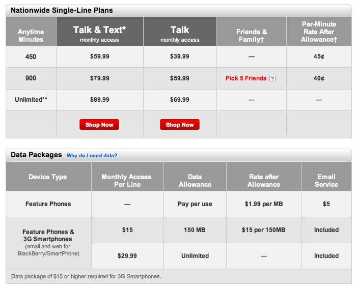 Screen shot 2010 11 06 at 12.27.28 PM Verizon quietly introduces a heavily discounted plan. Matches Sprint, beats AT&T.