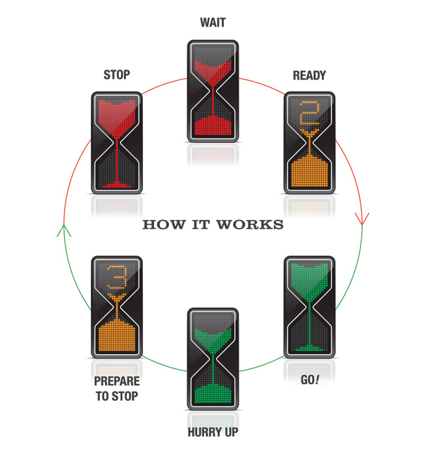 sandglass signal2 New traffic light concept design   genius or unsafe?