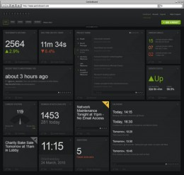 scr home 260x247 Try This: Geckoboard. CRM, email, stats and more all in one dashboard