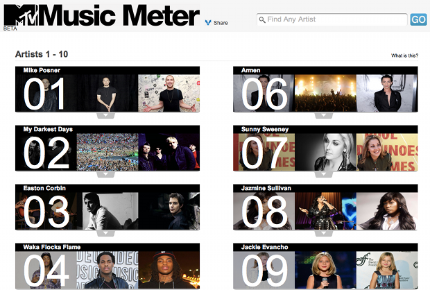 MTV Music Meter MTV launches social media powered Music Meter chart