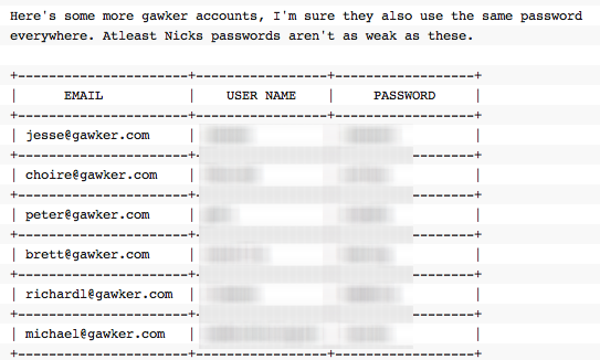 Screen shot 2010 12 12 at 22.59.46 Gawker hackers release file with FTP, author & reader usernames/passwords